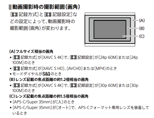 Sony_9_4k
