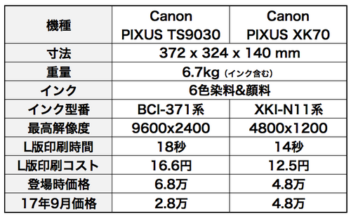 Canon_printer_03