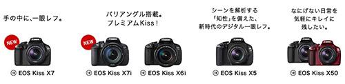 Eos_kiss_1