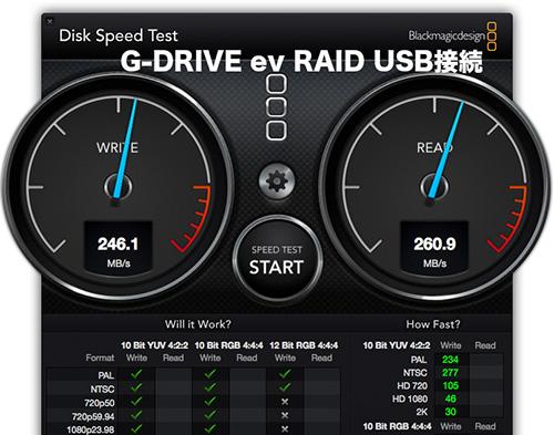 Gdrive_ev_raid_usb