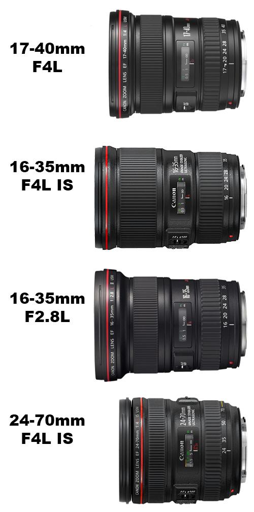 Ef_lens